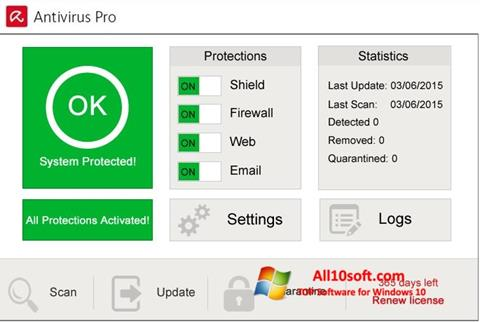 스크린 샷 Avira Antivirus Pro Windows 10