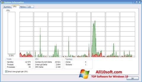 스크린 샷 AMD Dual Core Optimizer Windows 10