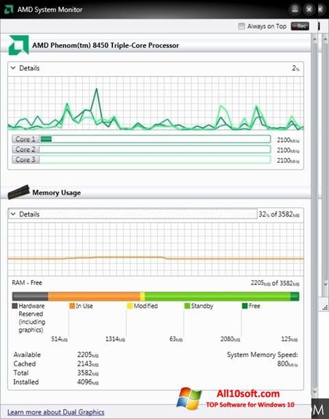 스크린 샷 AMD System Monitor Windows 10