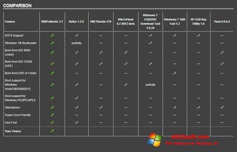 스크린 샷 WiNToBootic Windows 10